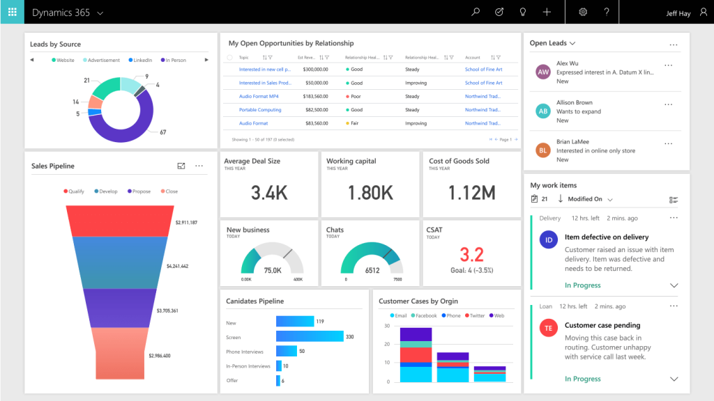 Screenshot aus Power BI